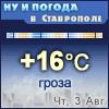 Ну и погода в Ставрополе - Поминутный прогноз погоды